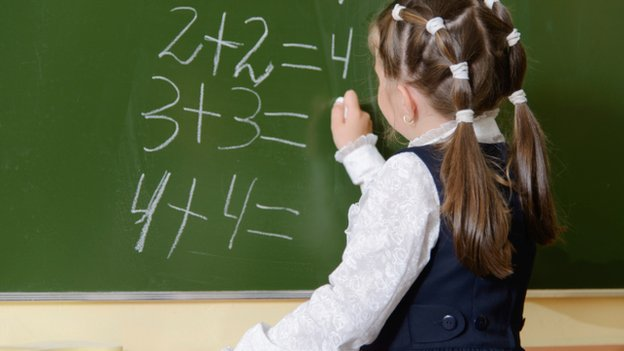 50 Math Lesson Plans and Resources for all Ages – Forever Curious